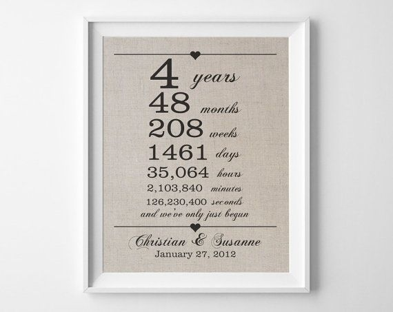 4 years 48 months 208 weeks 1461 days 35,064 hours 2,103,840 minutes 126,230,400 seconds and weve only just begun  A calculation of your years, months, weeks, days, hours, minutes, and seconds together. Personalize this print with your names and wedding date.  Linen is the traditional gift for the fourth anniversary. This 100% high quality linen print is the perfect way to celebrate four wonderful years together!  Whether youve been together four years or fifty, we can personalize this print…