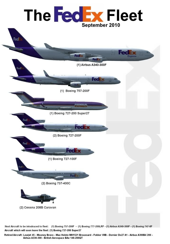 30 best Gol Airways images on Pinterest Air ride, Aviation and - fedex careers