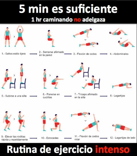 144 best exercises images on pinterest exercise workouts for Entrenamiento para adelgazar