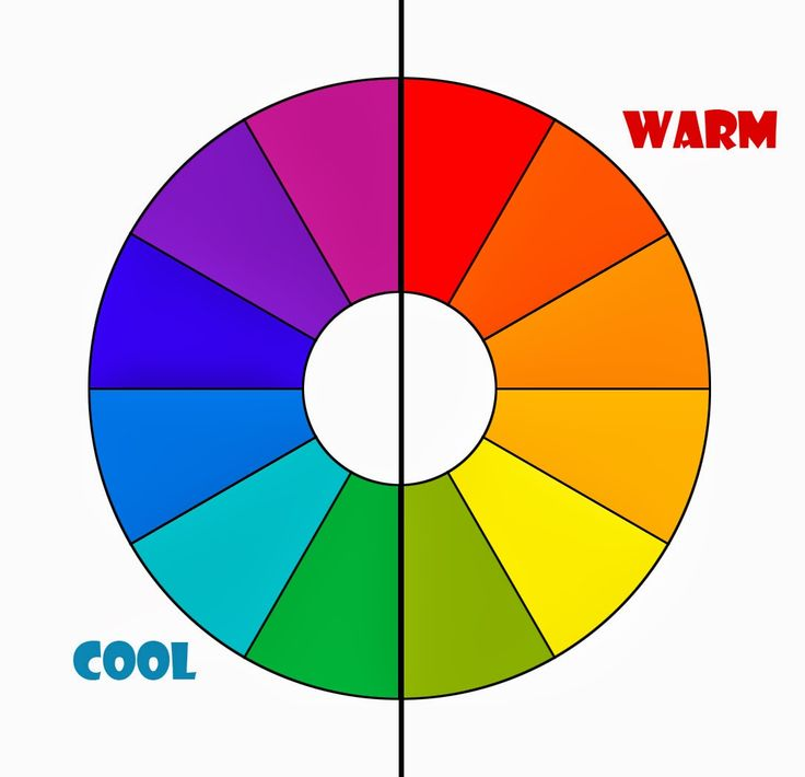 colorwheel.jpg 1,088×1,050 pixels