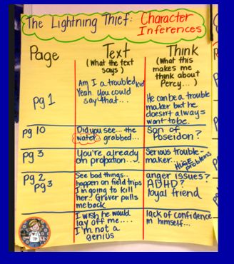 Coffee Cups and Lesson Plans Character Inferences with The Lightning Thief  @AshleighandMartin ChiassonandMonceaux