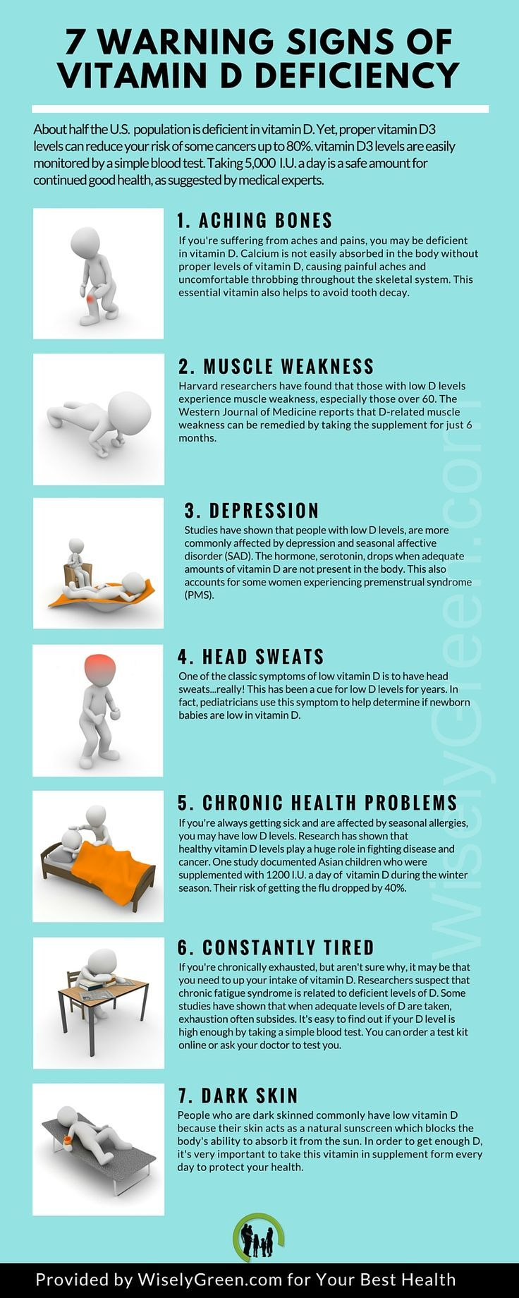 7 Warning Signs of #VitaminD Deficiency >> Get more info at http://wiselygreen.com/7-warning-signs-of-vitamin-d-deficiency/