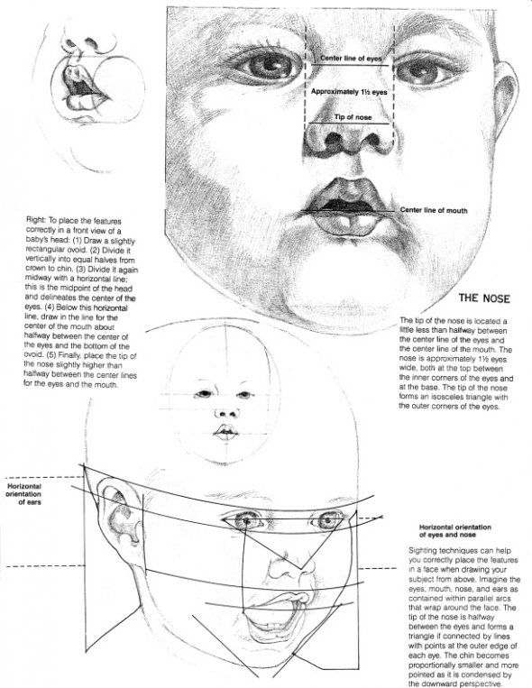 How to draw a face - good explanation of proportions.
