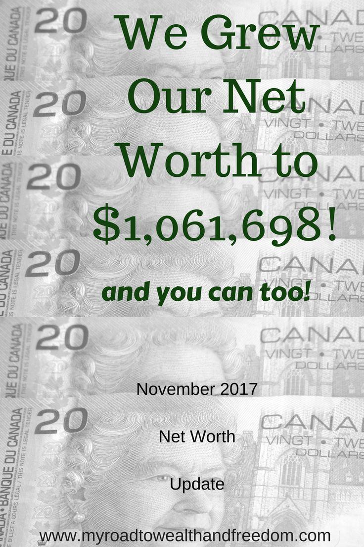How to Build a Million Dollar Net Worth