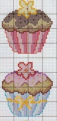 free cupcake cross stitch chart