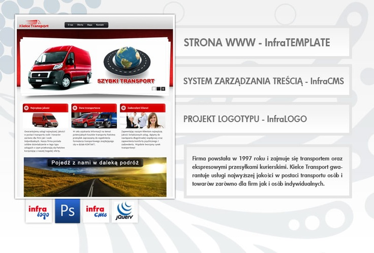 Kielce Transport