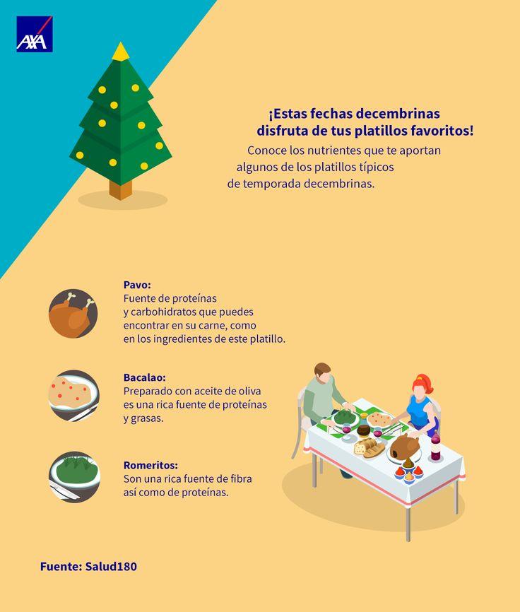 Temporada navideña 🎄 es igual a compartir  y por supuesto  a comer. 🍴 🍽 ¿Sabías que puedes hacerlo sin sentir culpa? Aquí te decimos porqué.