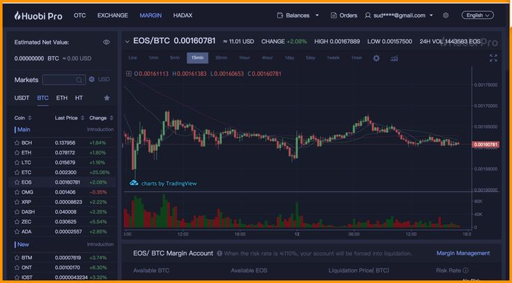 Best Cryptocurrency Exchanges For Margin Trading Best