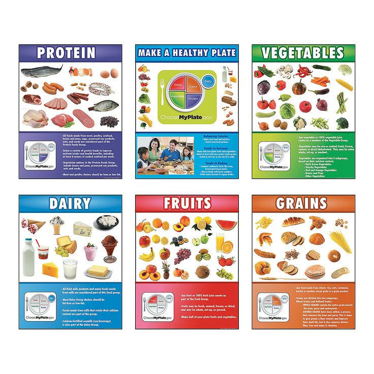 17 Best Images About Myplate On Pinterest Cut And Paste
