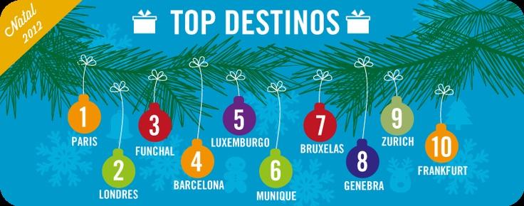 Voos Baratos - Natal - edreams portugal