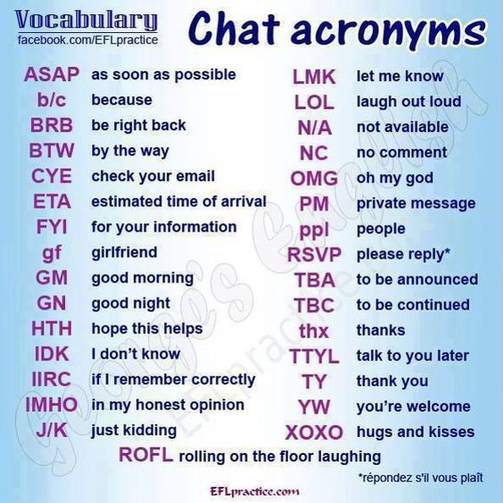 Forum | . | Fluent LandChat Acronyms Vocabulary | Fluent Land