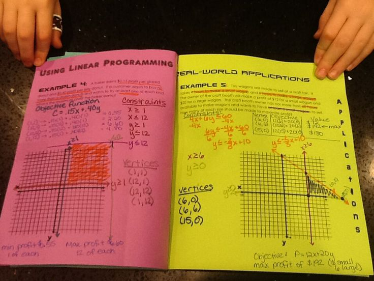 Applications of linear programming foldable