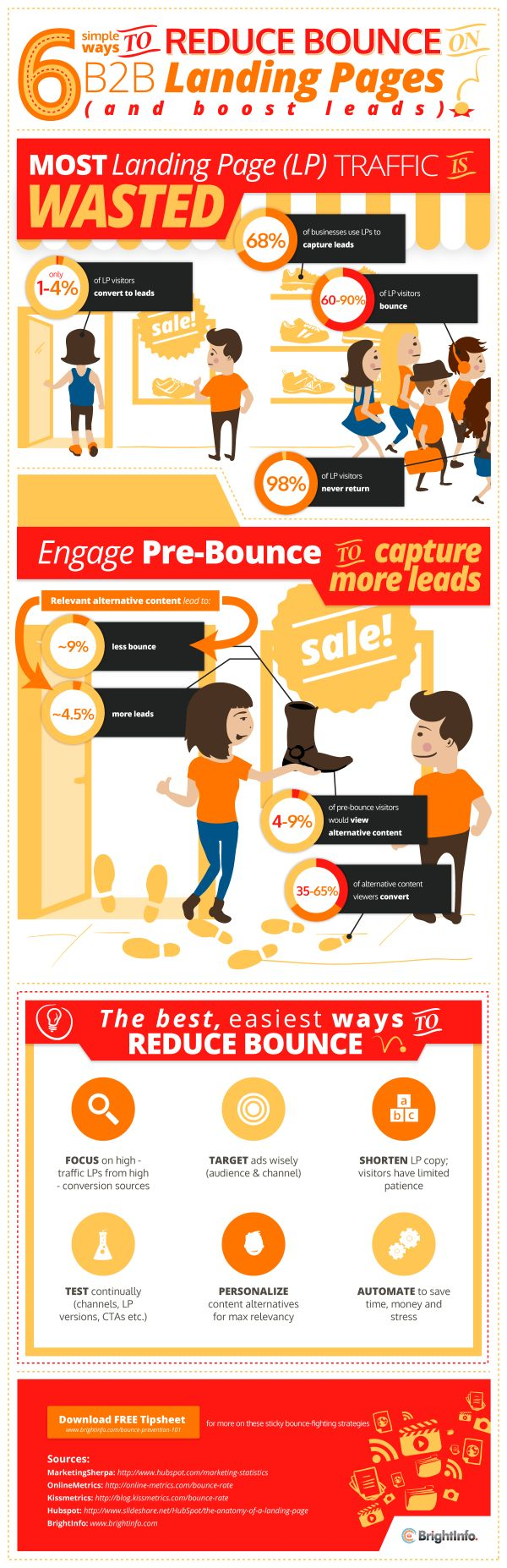 Six simple ways to reduce bounce rate on your B2B landing pages [Infographic]