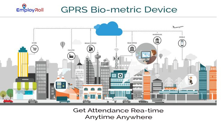 GPRS Biometric Device Get Attendance real time from anywhere.