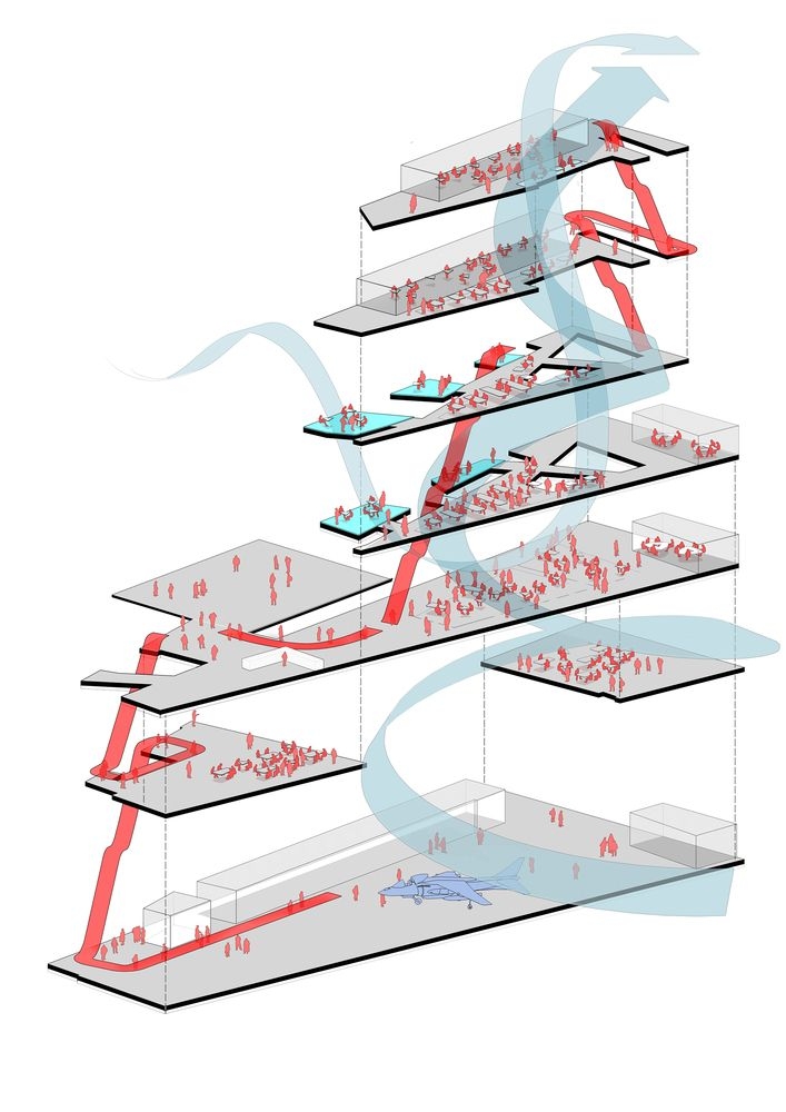 15 best circulation diagrams images on pinterest for Architectural concepts circulation