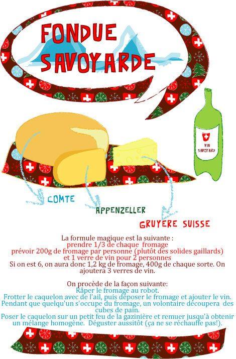 Fondue savoyarde - Tambouille.fr