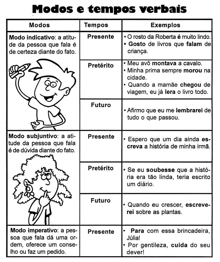 Dicas. Português. Modos e tempos verbais.