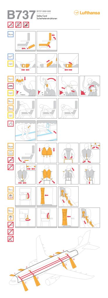 Safety Card for Lufthansa