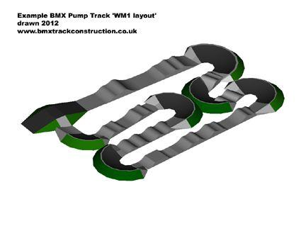 how to build a berm mtb