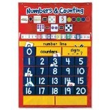 Learning Resources Numbers and Counting Pocket Chart