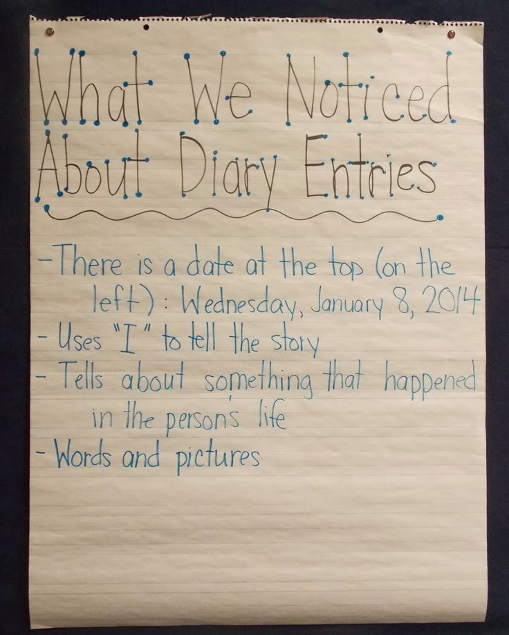 how to teach writing diary entries A diary entry is a section of writing within your diary that is organized by date diary entries can vary in length, topic and format.