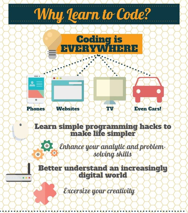 These 10 Reasons to Learn How to Code Can Change Your Life