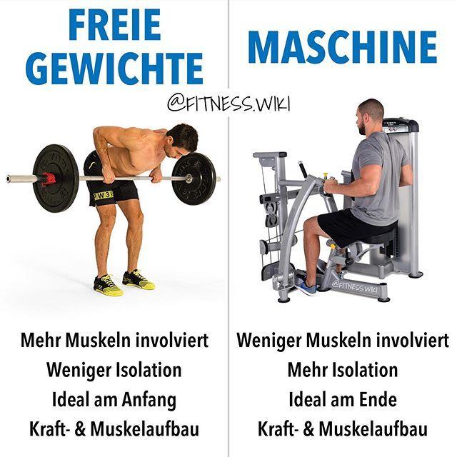 Übungen mit Gewichtsverlust Maschinen