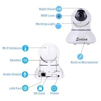 Sotion Super HD Wireless Security IP Camera Internet Network Home Indoor Surveillance Camera Monitoring System, Pet Video Monitor with Pan & Tilt, Two Way Audio & Night Vision #DogAnxiety #DogCamera #PetCameraMonitoringSystem #SotionSuperHDWirelessSecurityIPCamera