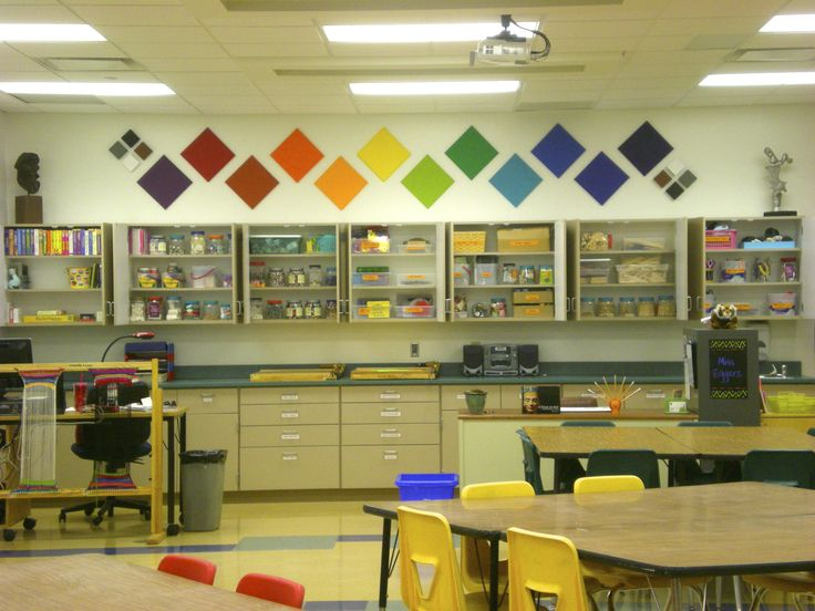 Classroom Storage Ideas Uk : Eggers art room organization cupboard storage knick