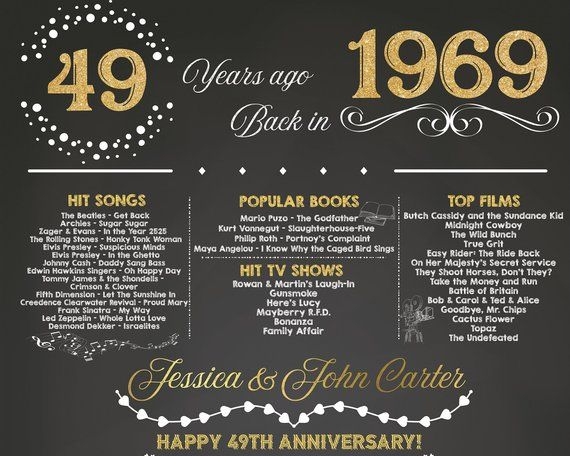 49th Anniversary Gifts 1969 Anniversary Poster 49 Years Ago