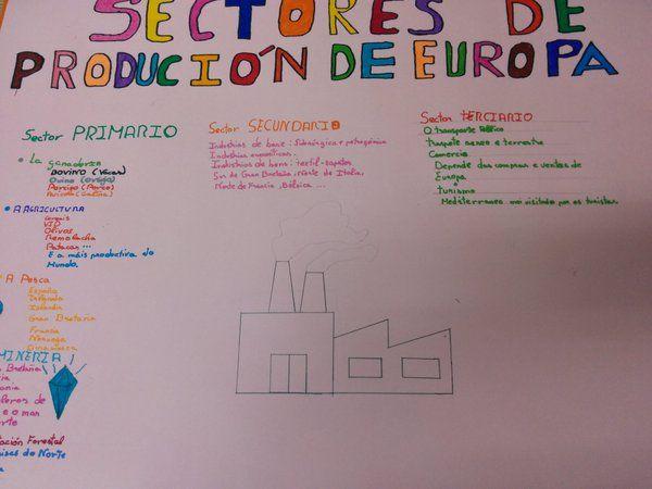 Sectores de produción en Europa