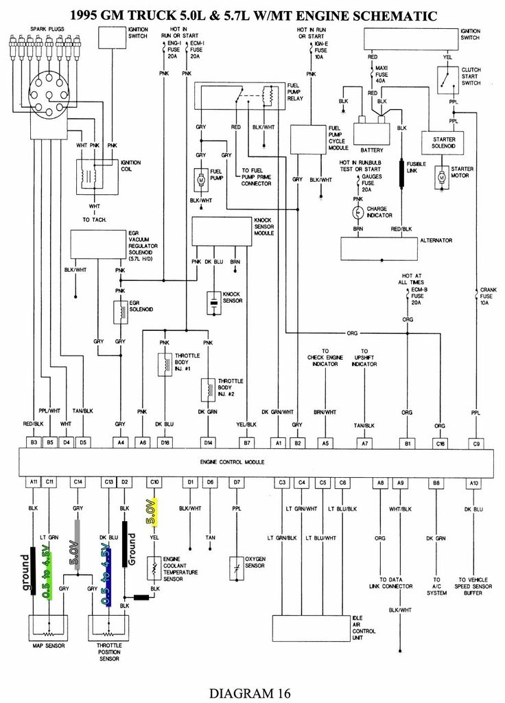 Gm Throttle Position Sensor Wiring Library Of Wiring