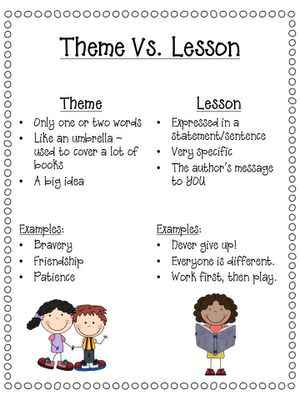 Teaching Theme I've got a freebie for you today that will hopefully make teaching theme a little easier. It uses two of my favorite books - The Library Lion and The Little Bit Scary People. If you don't have these in your collection you'll want to get them. Your kids will love them and I know you will too! Check out the books the freebieand how I used it in my own classroom by clicking on the anchor chart above! 3-5 3rd grade 4th grade theme theme of a story Third Grade Bookworm