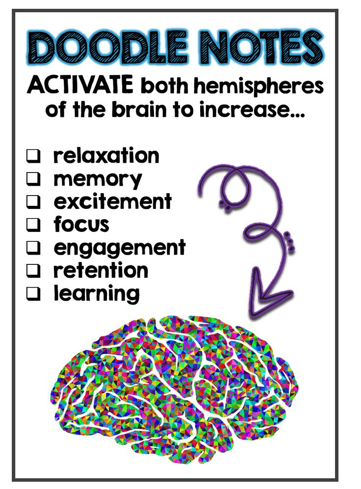 brain based learning environments When there's a mismatch between the brain and the environment, something at a school will suffer home about brain-based learning brain-based teaching teaching with poverty in mind tweet the brain is our common denominator brain based learning and teaching strategies teacher.