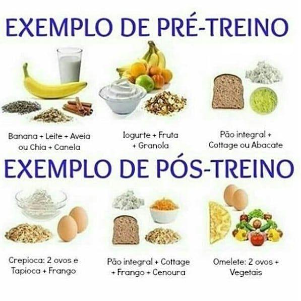 Exemplos De Pre Treino E Pos Treino Fitness Dieta