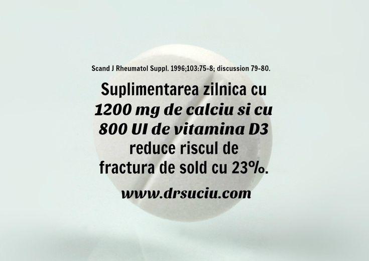 Photo drsuciu Suplimentele de calciu si de vitamina D reduc riscul de fracturi