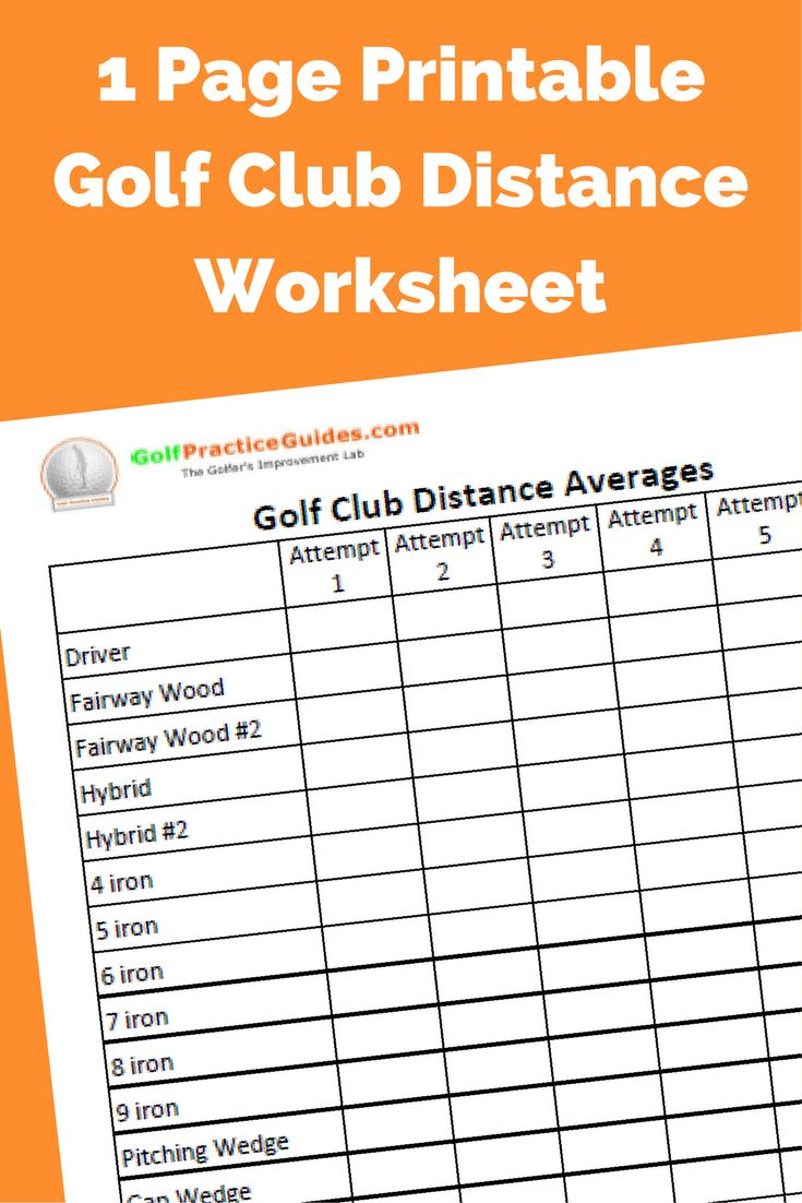 Refreshing image pertaining to printable golf club distance chart