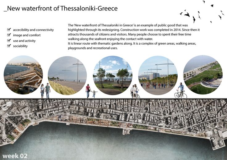 week 02_A public good in my home environment_New waterfront of Thessaloniki-Greece