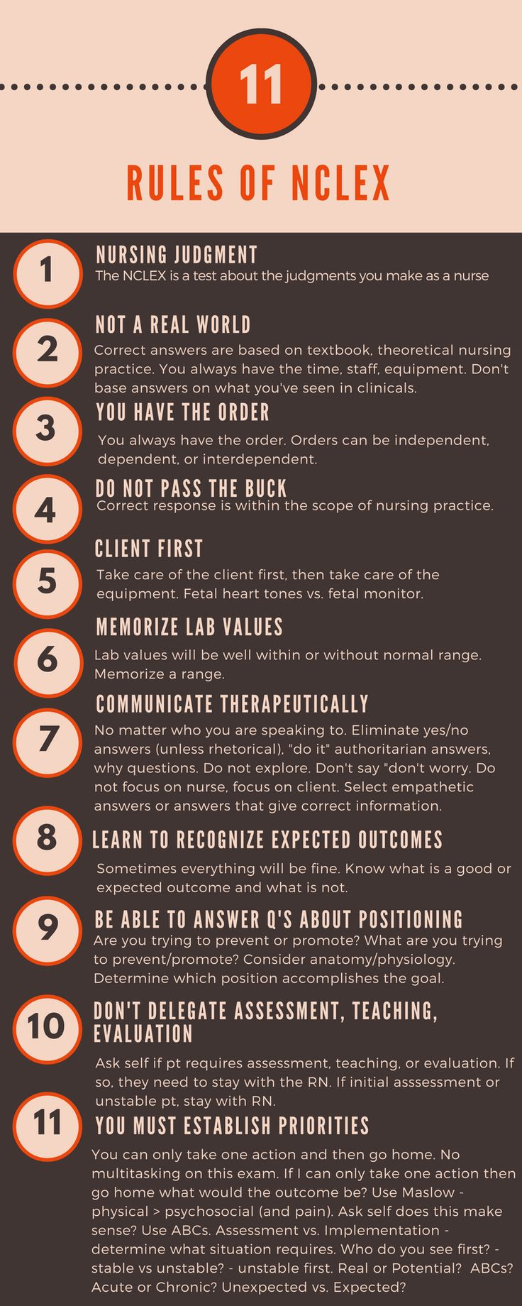 Rules of NCLEX, pic I found on pinterest and thankfully downloaded awhile back!