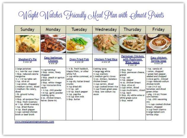25+ best ideas about Weight watchers meal plans on Pinterest ...