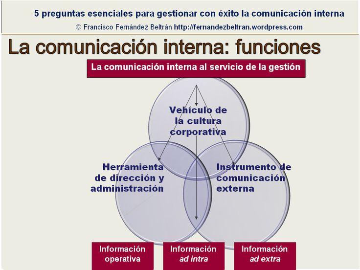 comunicacióninterna