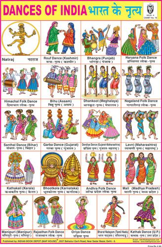 EDUCATIONAL CHARTS   INDIAN BOOK DEPOT (MAP HOUSE)