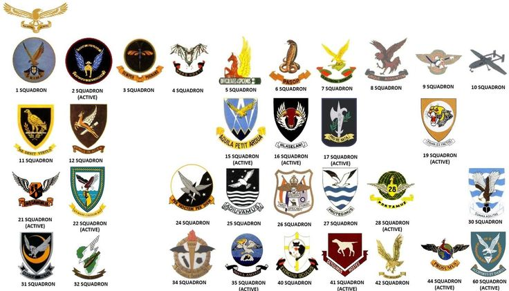 South African Air Force - Wikipedia