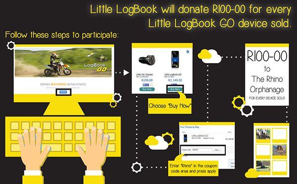Little LogBook Infographic by Karine Taljaard, via Behance