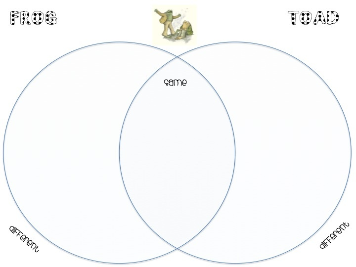 Frog and Toad venn diagram- email me if you would like a