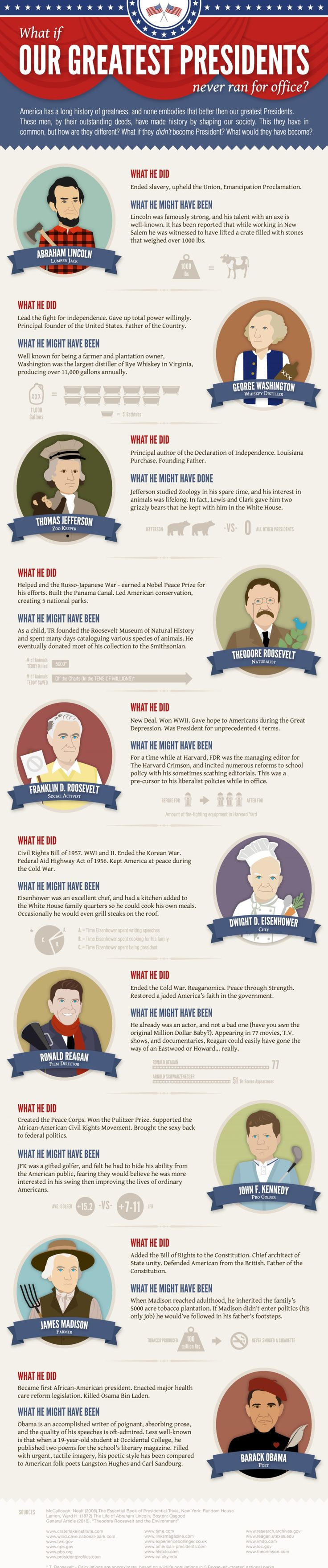 17 best images about government thomas jefferson what if our greatest presidents never ran for office infographic