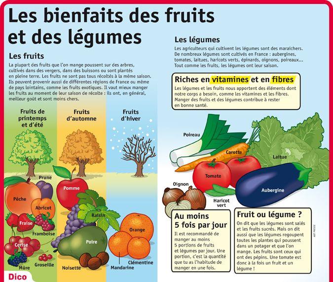 lpq34-les-bienfaits-des-fruits-et-des-legumes.jpg (675×571)