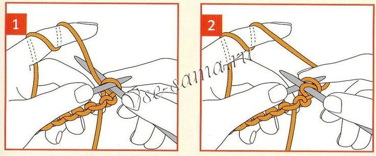 Вязание лицевых петель