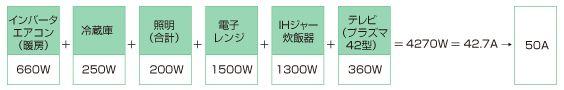 アンペア数の計算例