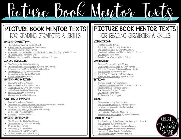 181 best Teaching Reading Workshop images on Pinterest Readers - sample workshop evaluation form example